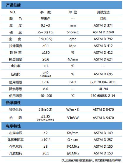 导热吸波材料H250RS参数