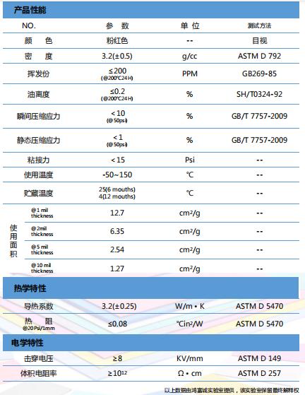 导热凝胶HTG300