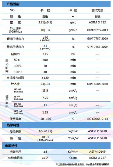 导热胶HTG300-SF
