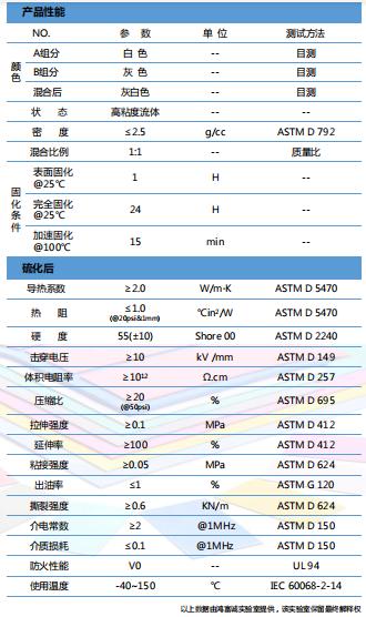 导热凝胶HTG-200D
