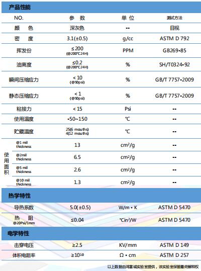 导热胶HTG500